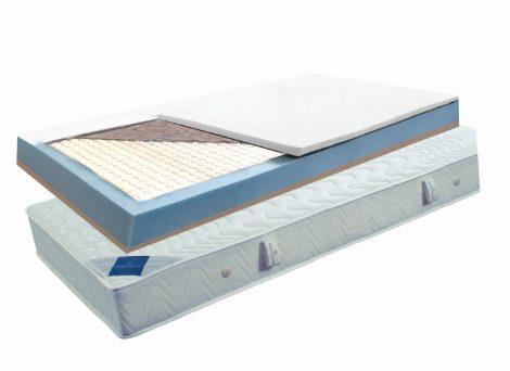 """Billerbeck Heavy Load XXL matrac """"130kg plusszos"""" vásárlóink számára"""