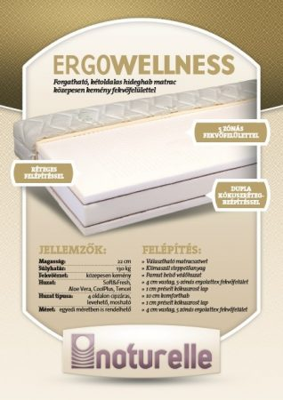 Naturelle ErgoWellness